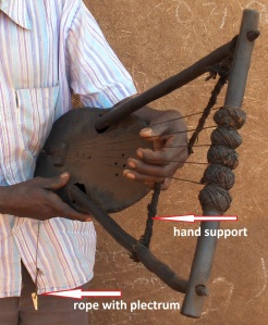 Parts of a lyre